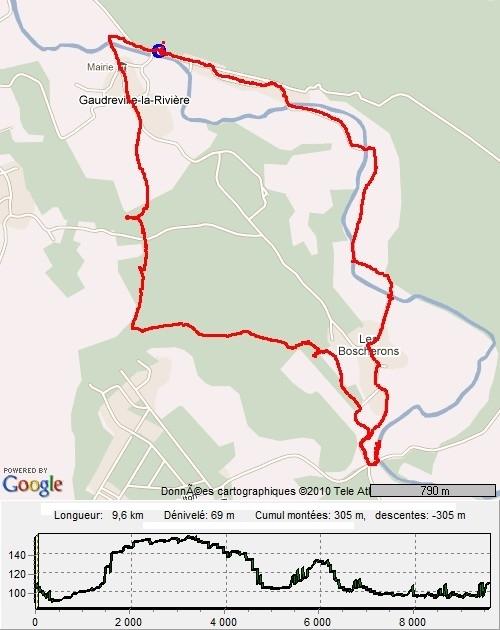 Gaudreville La Rivière, circuit du Sec Iton SecIton